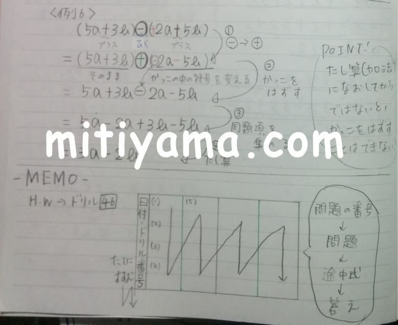 中学生のノート