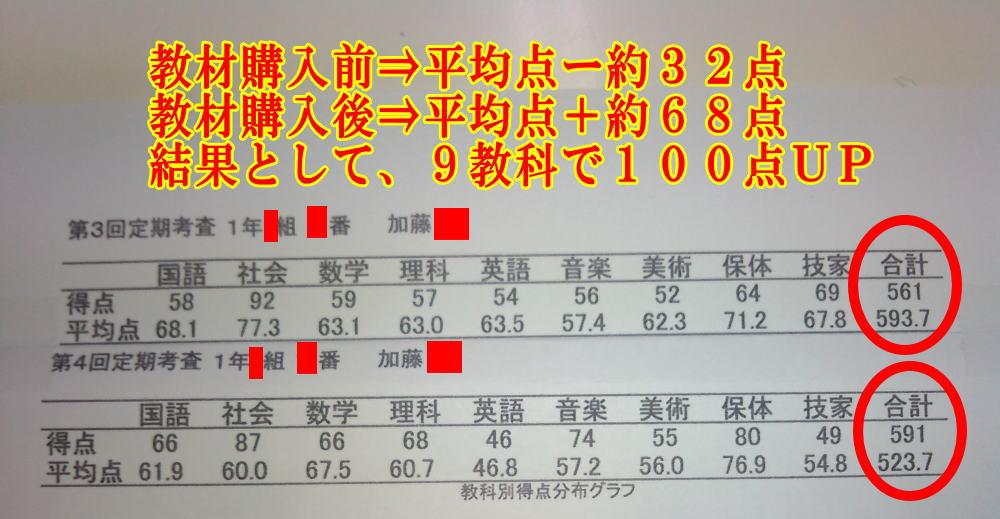 加藤さんの成果報告