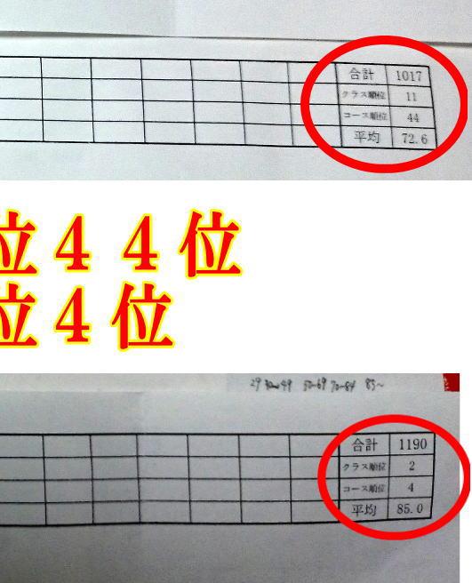 渡辺さんの成績表
