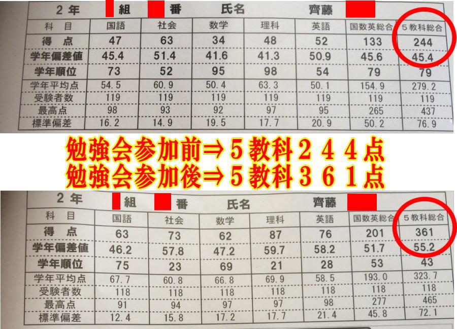 斎藤さんの成果報告