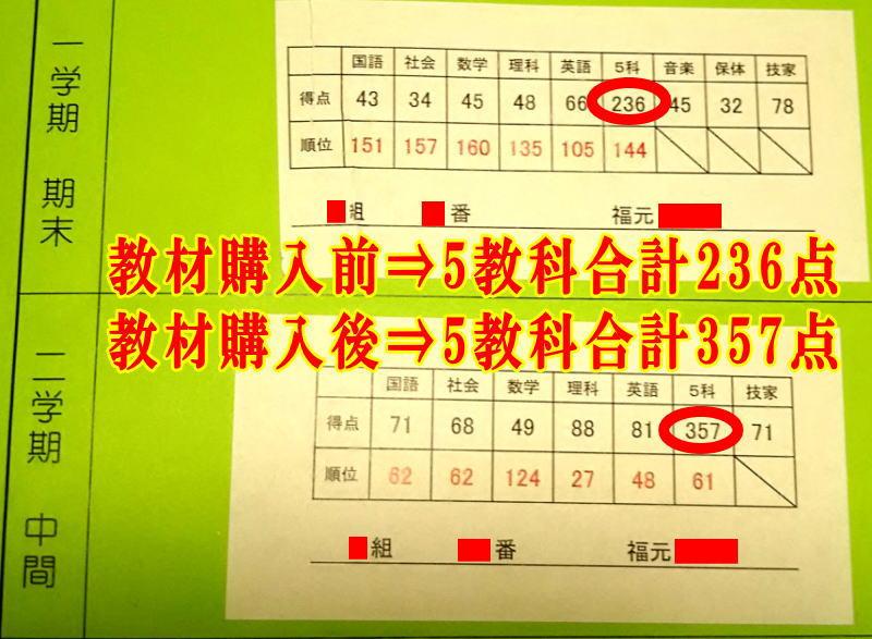 seikahukumoto33-1