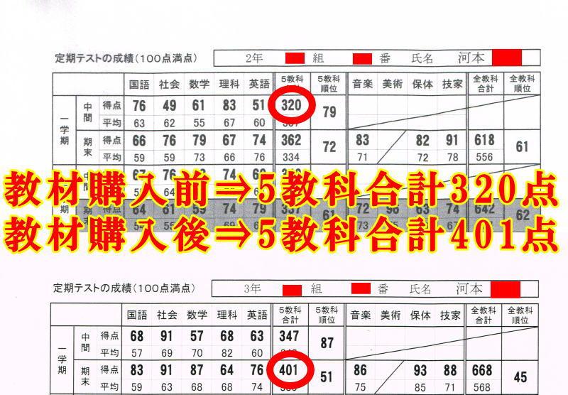 河本さんの成果報告